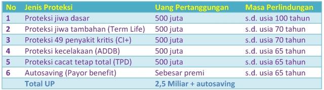 tabel asuransi