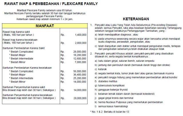Tabel Manfaat Flexicare Family