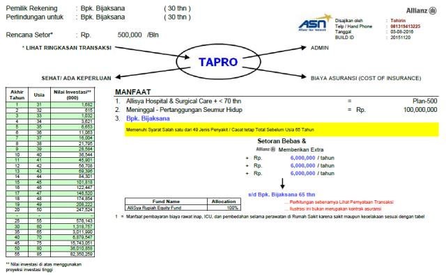 Tapro Plus HS
